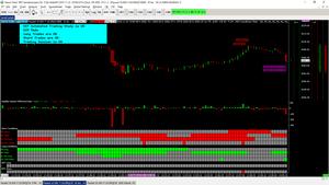 auto trading example