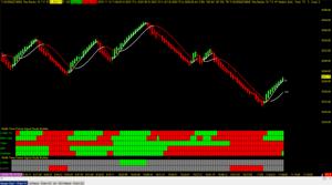 multi timeframe signal