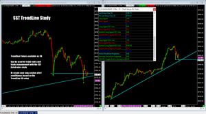 trend line signal study